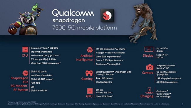 Qualcomm Snapdragon 750G SoC Features