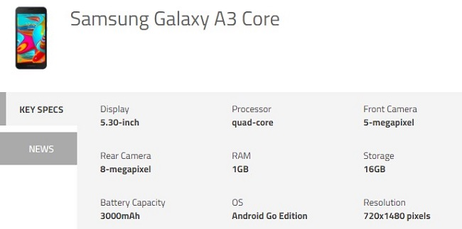 Samsung Galaxy A3 Core Specifications