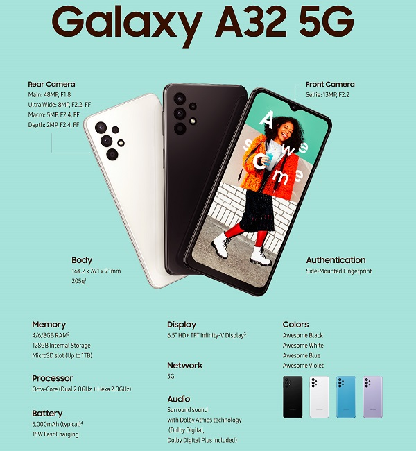 Samsung Galaxy A32 Features