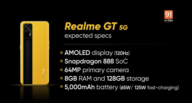 Realme GT 5G Specifications