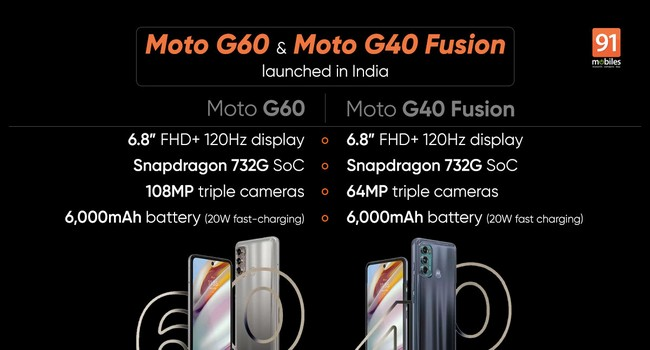 Moto G60 & Moto G40 Fusion Specifications