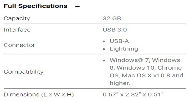 SanDisk Drive Specifications