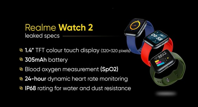 Realme Watch 2 Specifications