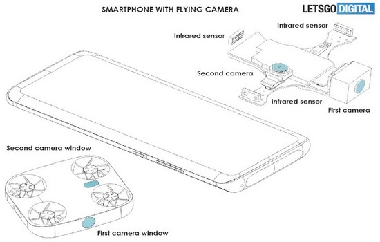 Vivo Patents Flying Camera For Smartphone