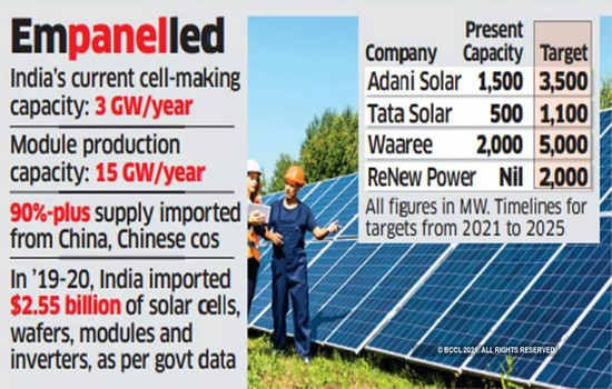 Indian Power Manufacturers